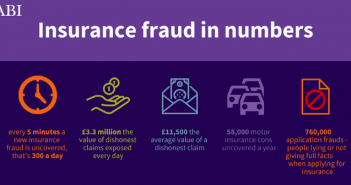 Fraudulent claims increased last year, says ABI